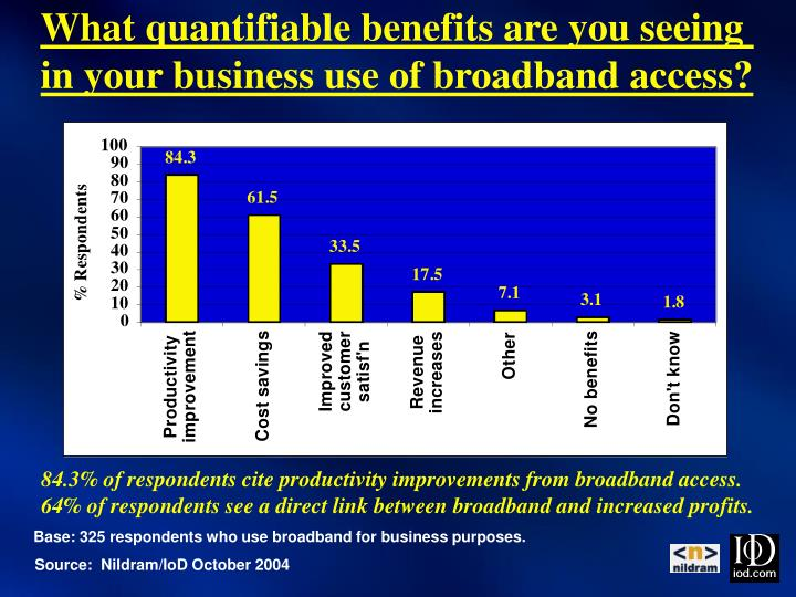 What quantifiable benefits are you seeing