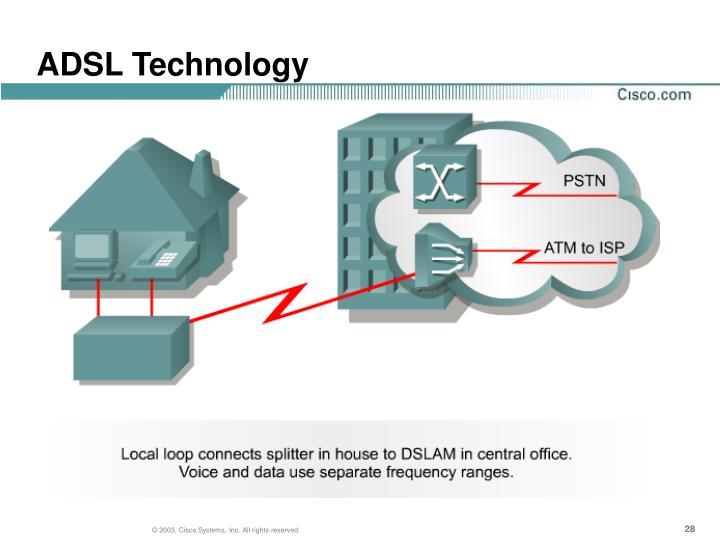 ADSL Technology