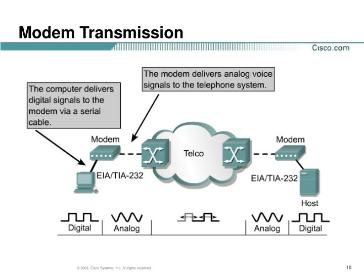 Modem Transmission