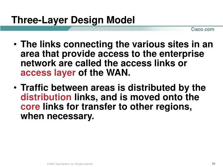 Three-Layer Design Model