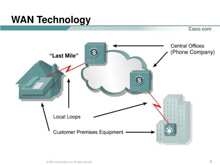 Wan technology