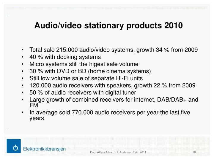 Audio/video stationary products 2010