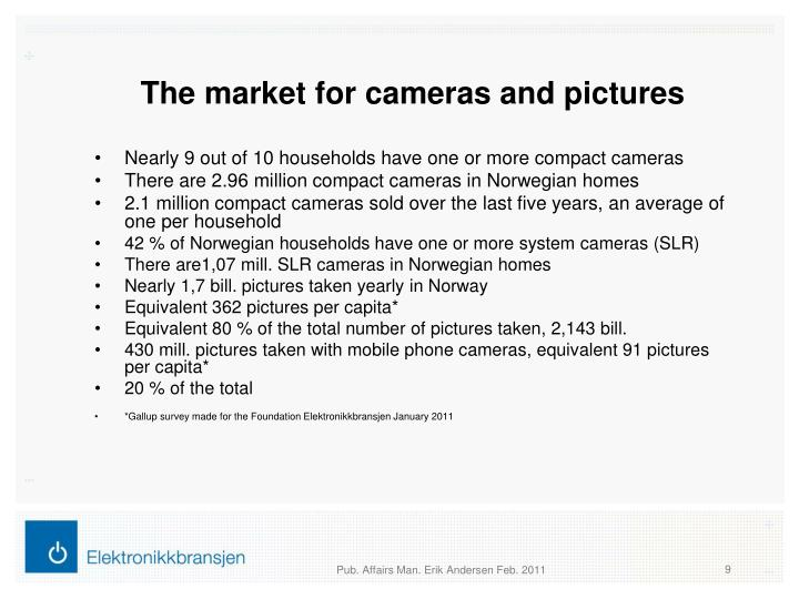The market for cameras and pictures