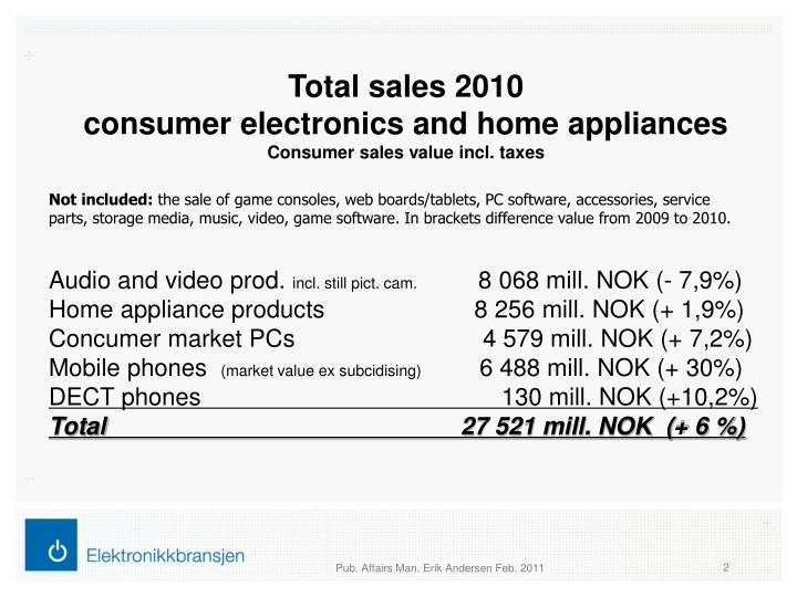 Total sales 2010 consumer electronics and home appliances consumer sales value incl taxes