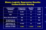 binary logistic regression results cooker cotton sharing