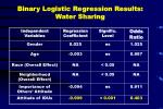binary logistic regression results water sharing