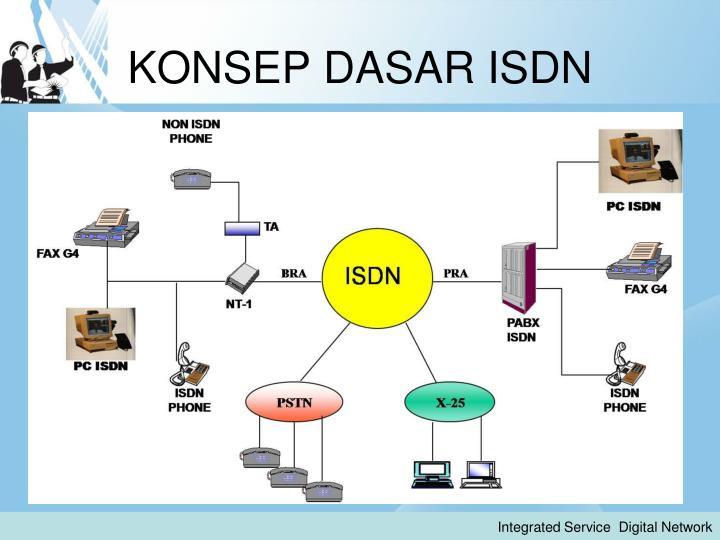 KONSEP DASAR ISDN