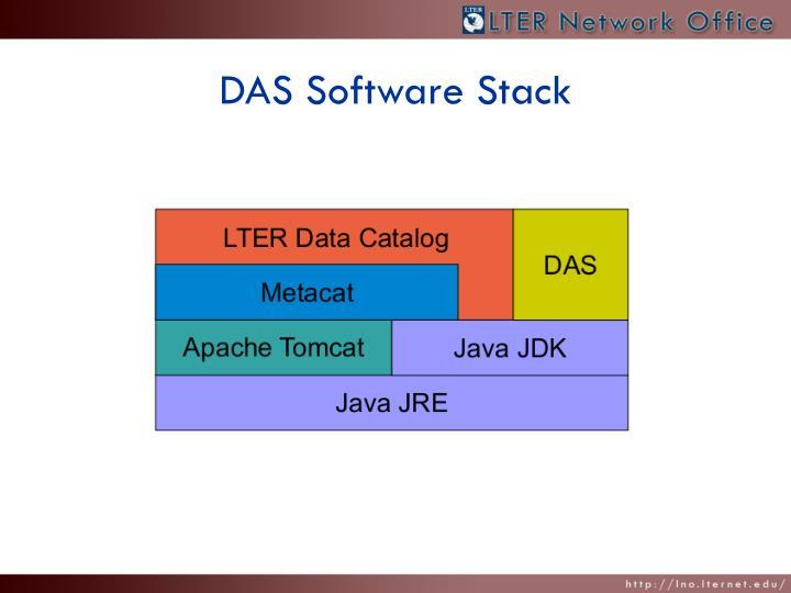 DAS Software Stack