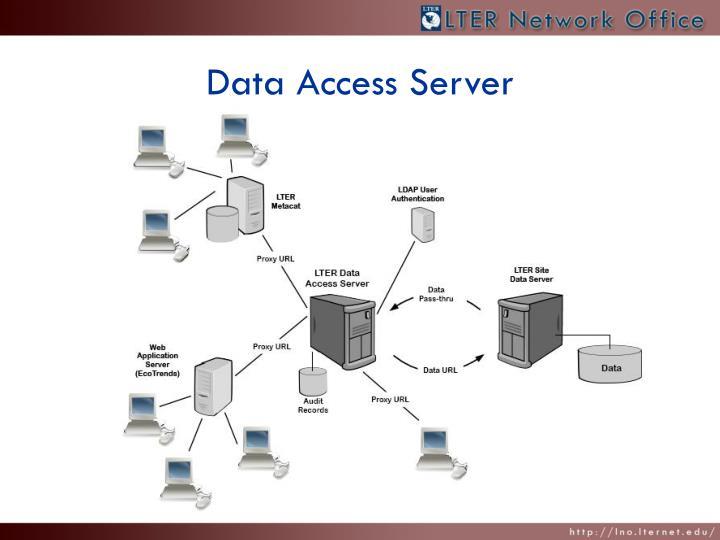 Data access server1