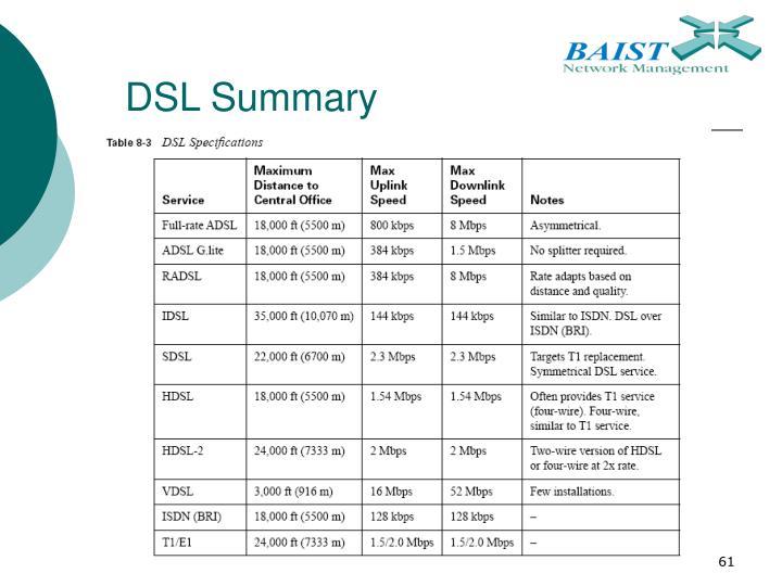 DSL Summary