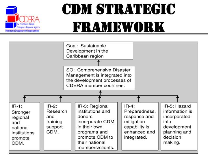 CDM STRATEGIC FRAMEWORK