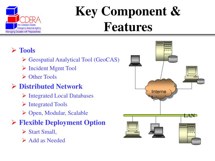 Key Component & Features