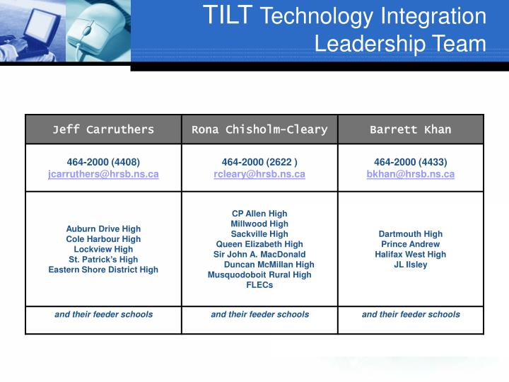 Tilt technology integration leadership team1