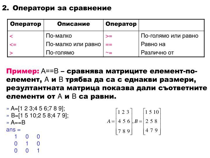 Оператори за сравнение