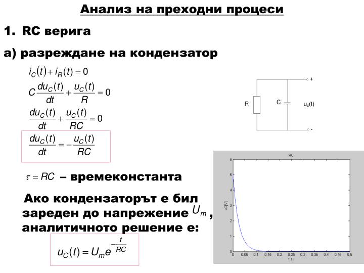 Анализ на преходни процеси