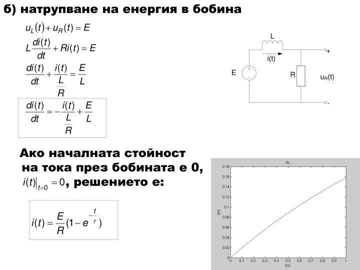 б) натрупване на енергия в бобина