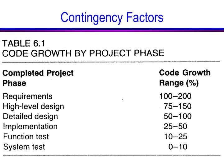 Contingency Factors