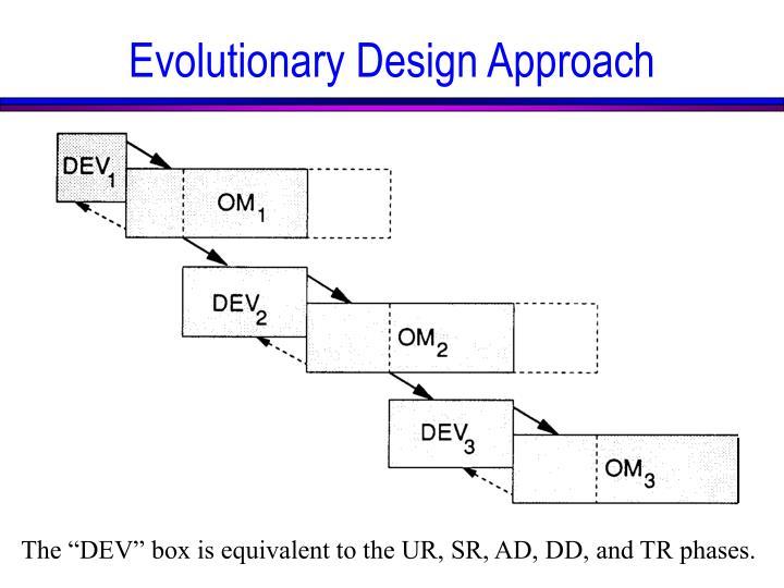 Evolutionary Design Approach