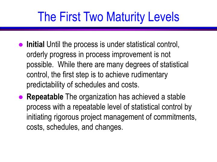 The First Two Maturity Levels