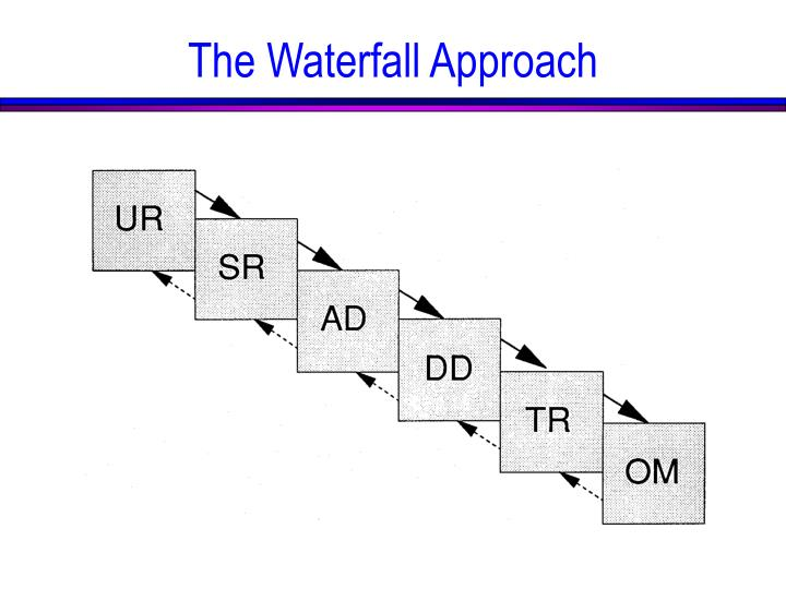 The Waterfall Approach
