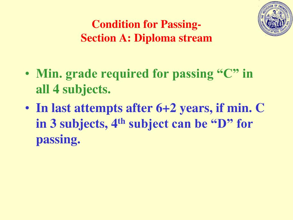 Amie Syllabus Section A Diploma Stream Epub Download