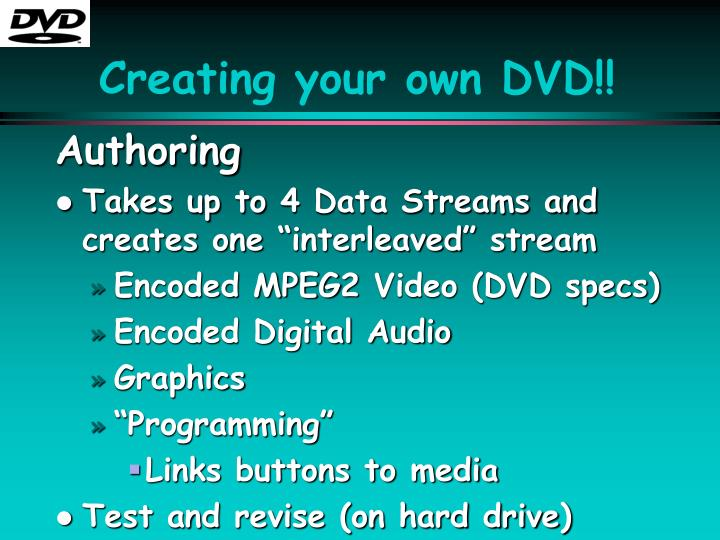 Creating your own DVD!!