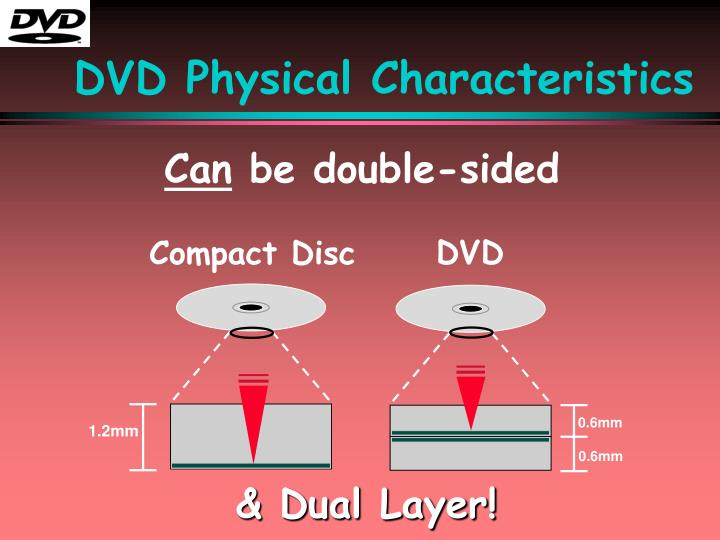 DVD Physical Characteristics