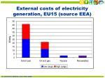 external costs of electricity generation eu15 source eea