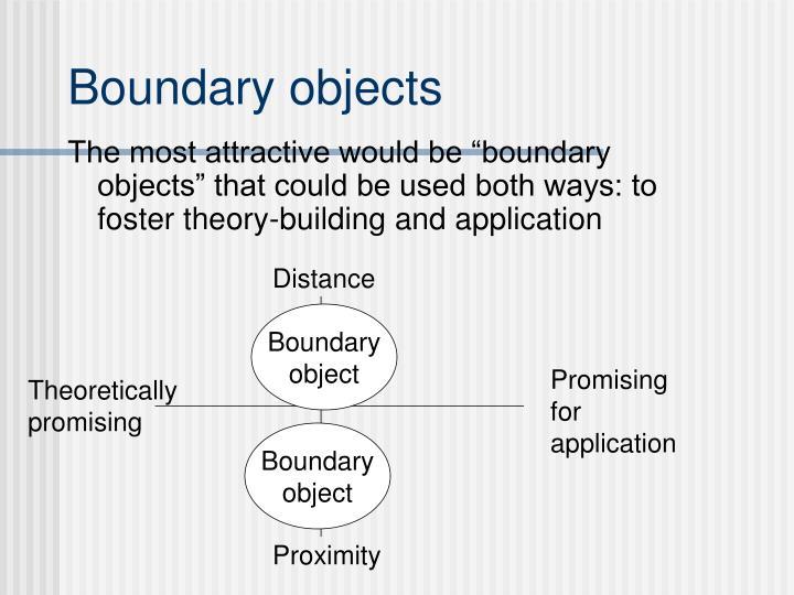 Boundary objects