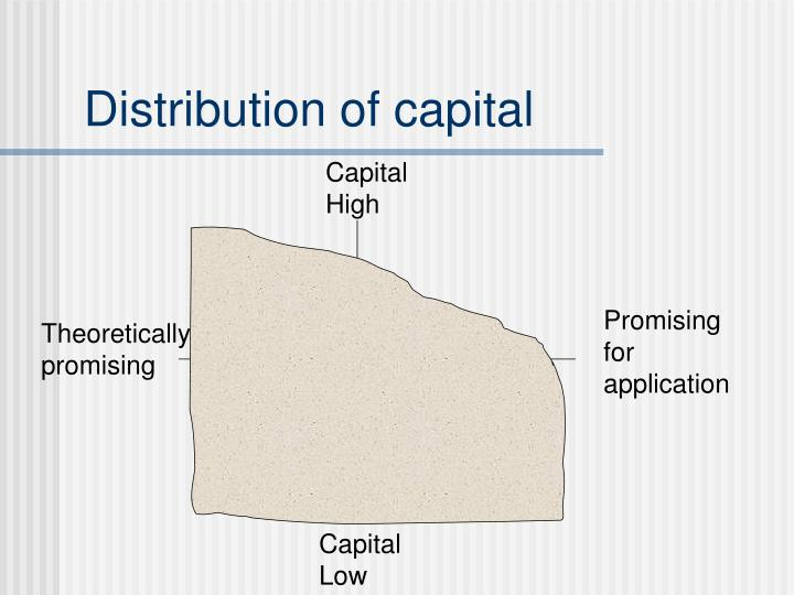 Distribution of capital