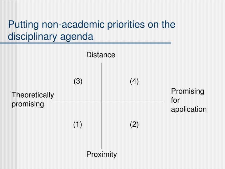 Putting non-academic priorities on the disciplinary agenda