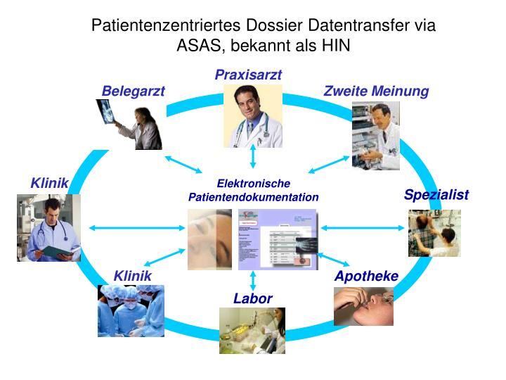 Patientenzentriertes dossier datentransfer via asas bekannt als hin