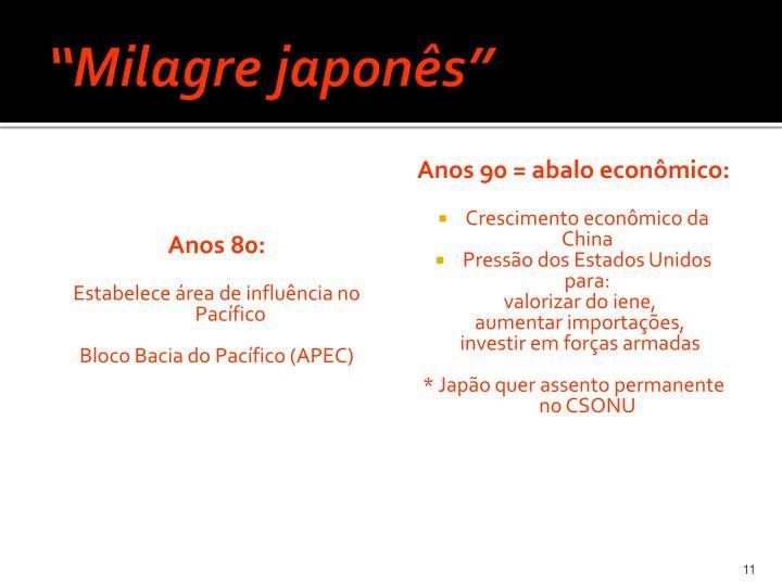 """""""Milagre japonês"""""""