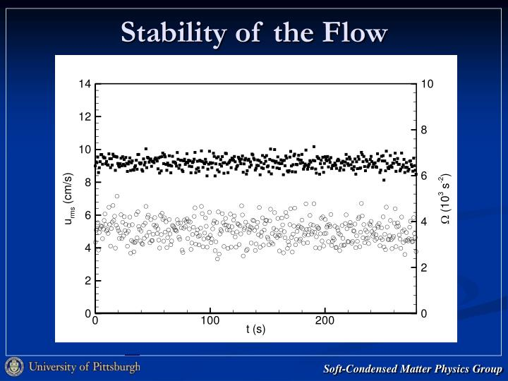 Stability of the Flow