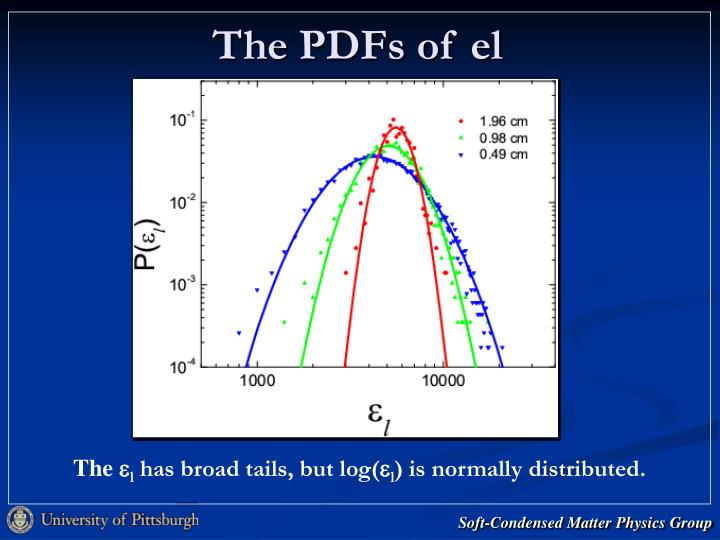 The PDFs of el
