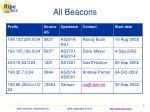 all beacons