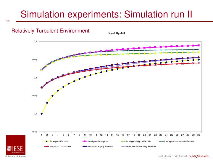 Simulation experiments: Simulation run II