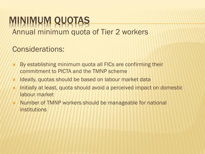 Minimum Quotas