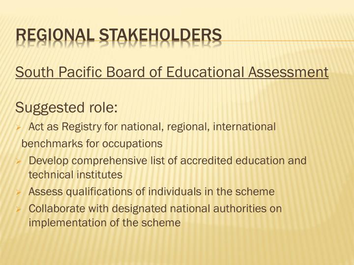South Pacific Board of Educational Assessment