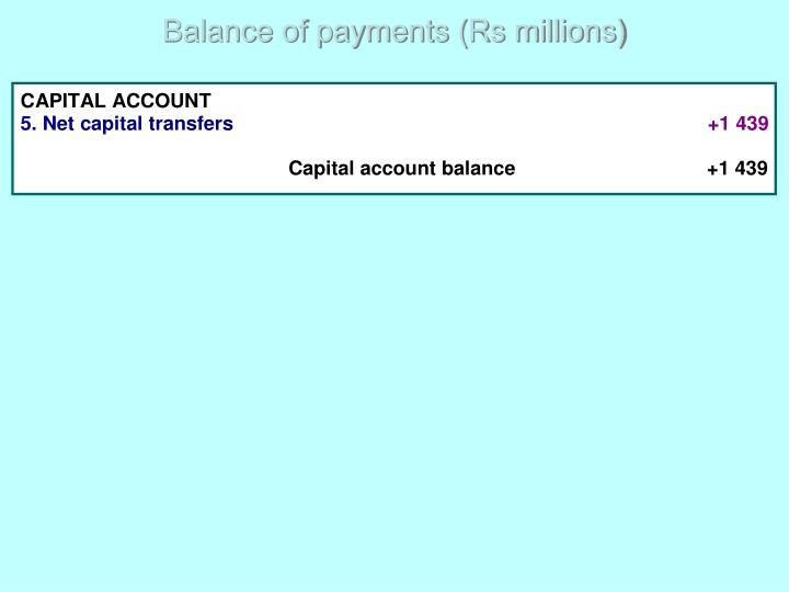 Balance of payments (Rs millions)