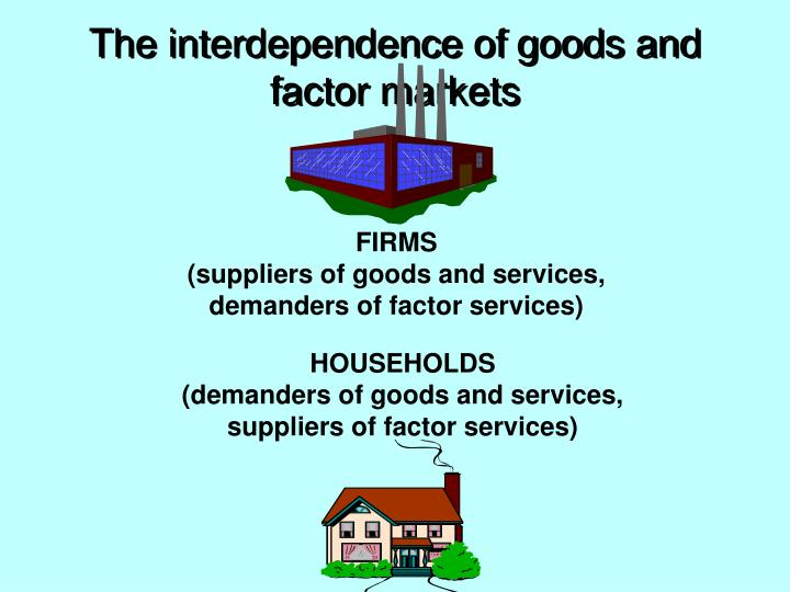 The interdependence of goods and factor markets