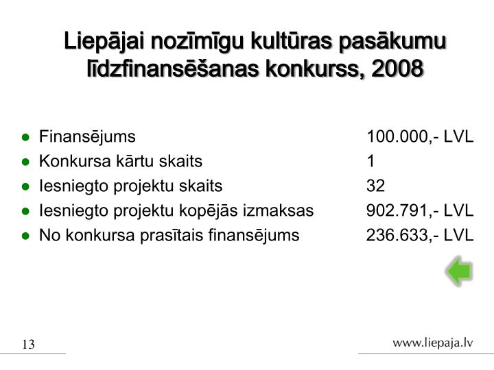 Liepājai nozīmīgu kultūras pasākumu līdzfinansēšanas konkurss, 2008
