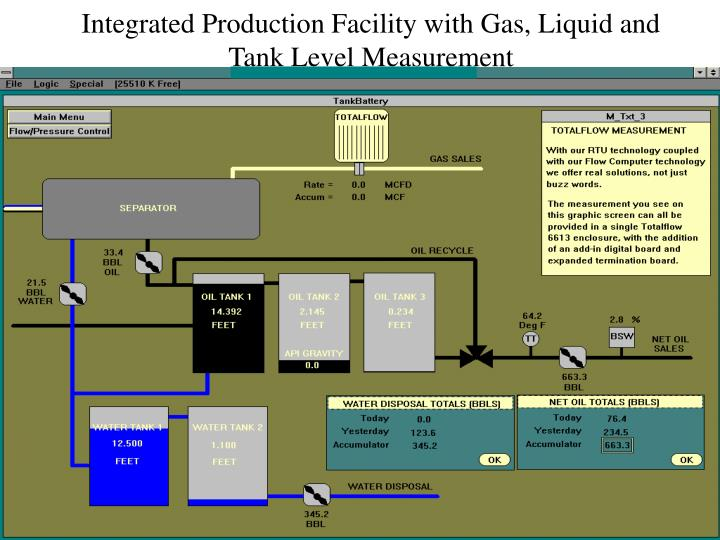 Integrated Production Facility with Gas, Liquid and Tank Level Measurement