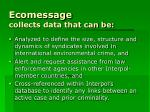 ecomessage collects data that can be