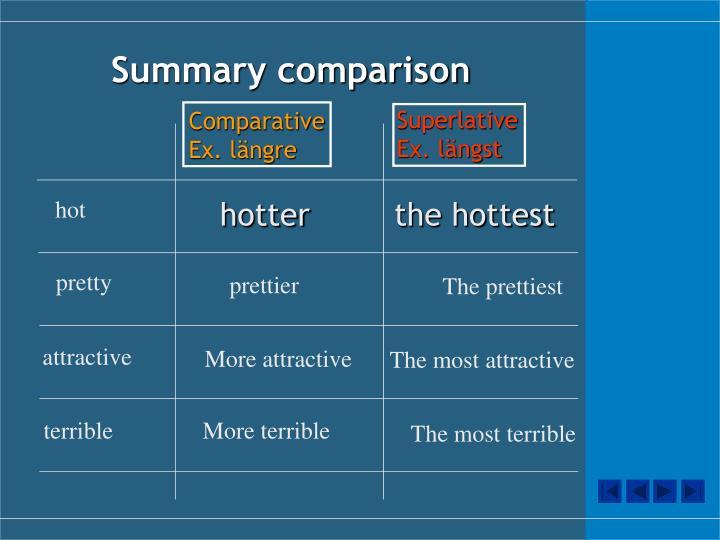 Summary comparison