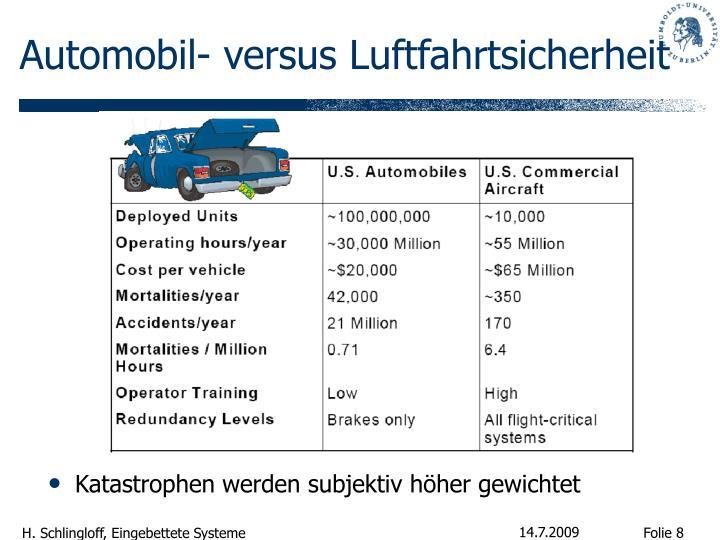 Automobil- versus Luftfahrtsicherheit