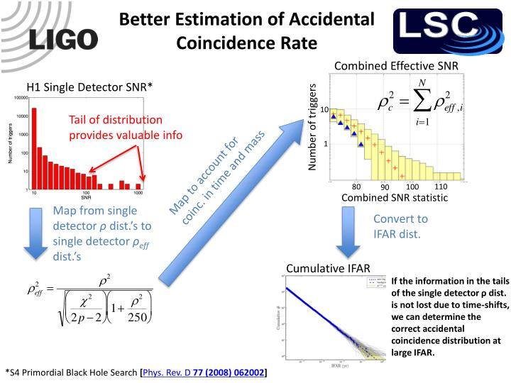 Better Estimation of Accidental Coincidence Rate