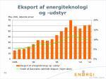 eksport af energiteknologi og udstyr