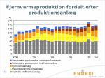 fjernvarmeproduktion fordelt efter produktionsanl g