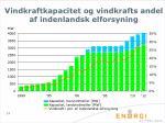 vindkraftkapacitet og vindkrafts andel af indenlandsk elforsyning